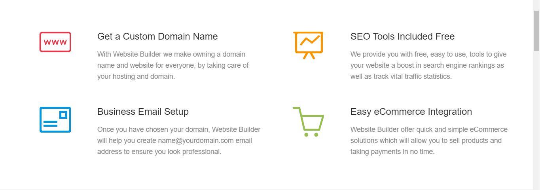 Websitebuilder Value