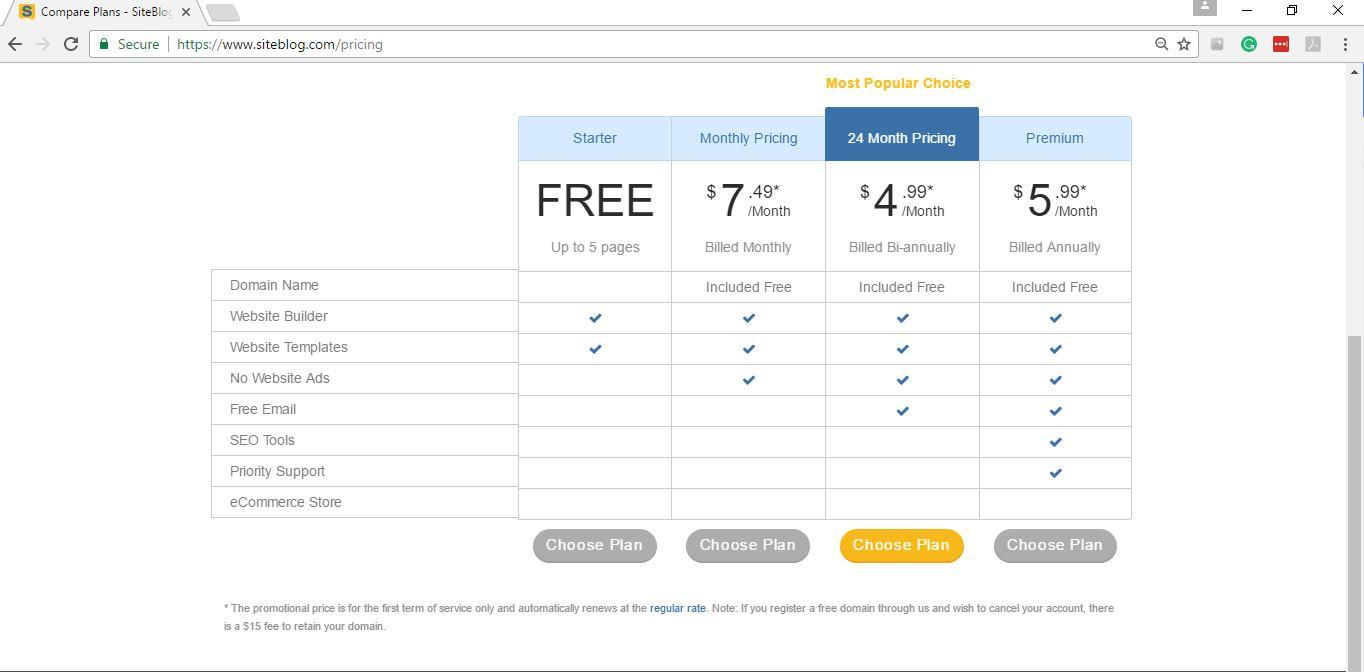 Siteblog Pricing